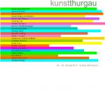 kunstthurgau - 22 mitglieder